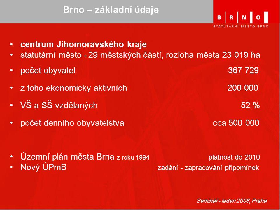 Seminář - leden 2006, Praha Brno – základní údaje centrum Jihomoravského kraje statutární město - 29 městských částí, rozloha města 23 019 ha počet ob