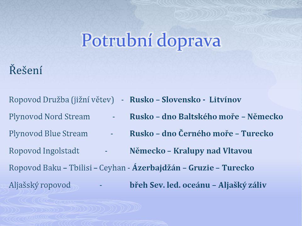 Ropovod Družba (jižní větev) -Rusko – Slovensko - Litvínov Plynovod Nord Stream -Rusko – dno Baltského moře – Německo Plynovod Blue Stream -Rusko – dn