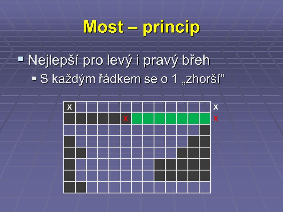 """Most – princip  Nejlepší pro levý i pravý břeh  S každým řádkem se o 1 """"zhorší XX XX"""