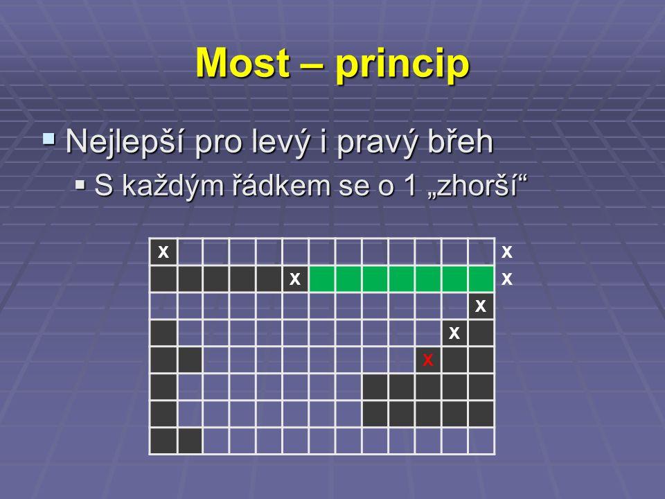 """Most – princip  Nejlepší pro levý i pravý břeh  S každým řádkem se o 1 """"zhorší"""" XX XX X X X"""
