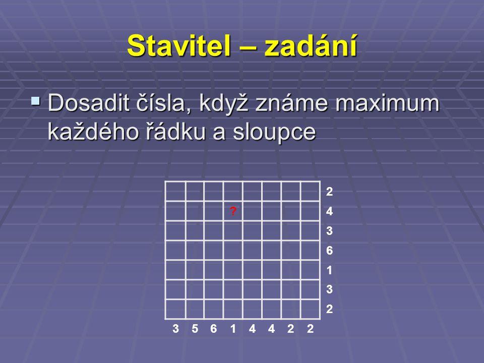 Stavitel – zadání  Dosadit čísla, když známe maximum každého řádku a sloupce 2 ?4 3 6 1 3 2 35614422