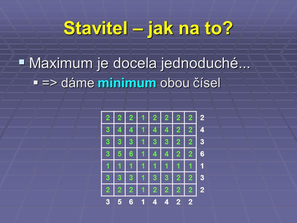 Stavitel – jak na to?  Maximum je docela jednoduché...  => dáme minimum obou čísel 222122222 344144224 333133223 356144226 111111111 333133223 22212