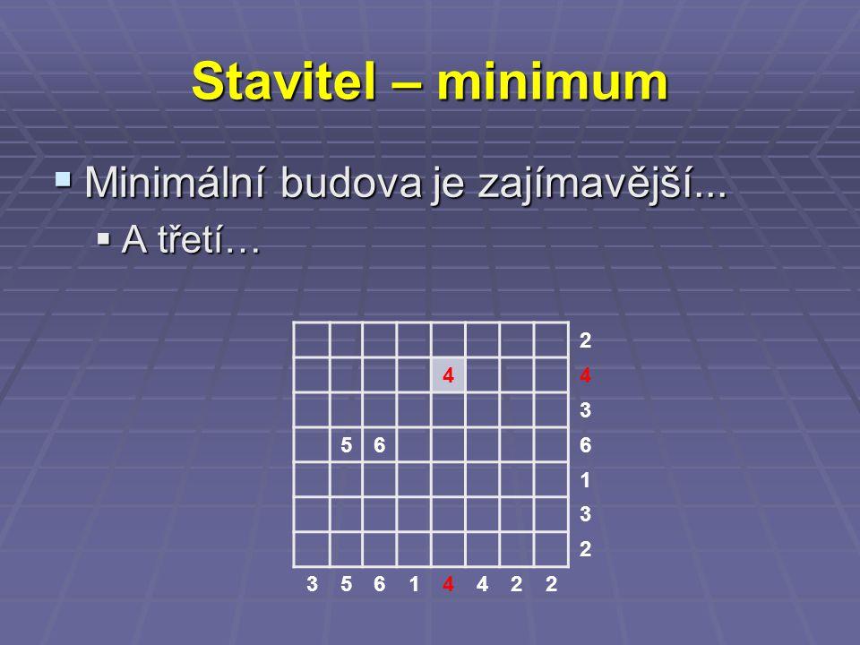 Stavitel – minimum  Minimální budova je zajímavější...  A třetí… 2 44 3 566 1 3 2 35614422