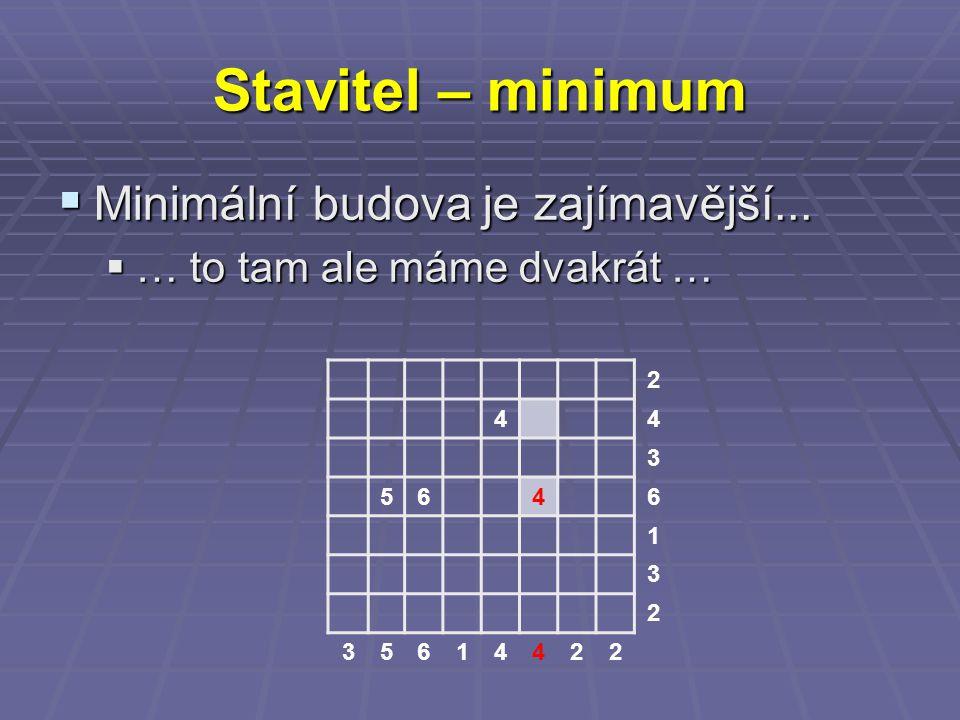 Stavitel – minimum  Minimální budova je zajímavější...  … to tam ale máme dvakrát … 2 44 3 5646 1 3 2 35614422