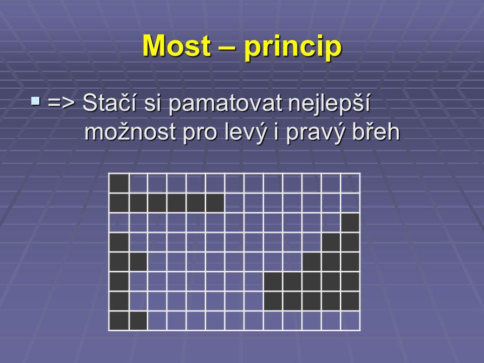Most – princip  => Stačí si pamatovat nejlepší možnost pro levý i pravý břeh