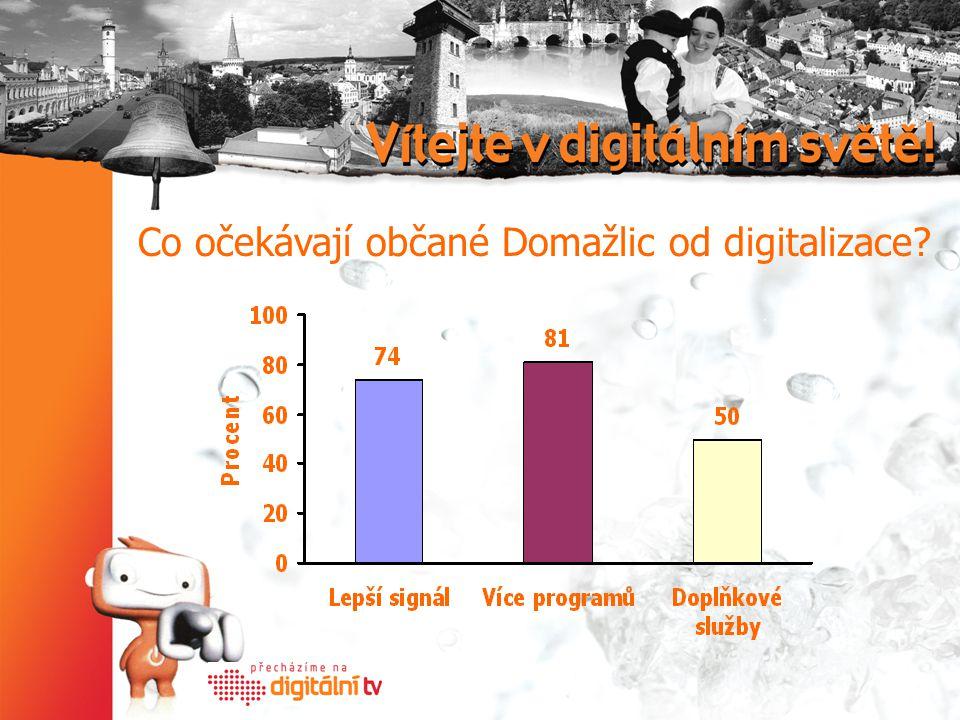 Co očekávají občané Domažlic od digitalizace