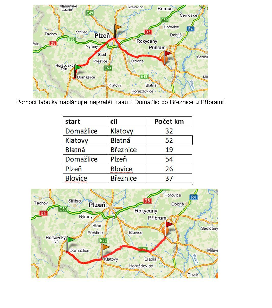 Pomocí tabulky naplánujte nejkratší trasu z Domažlic do Březnice u Příbrami.