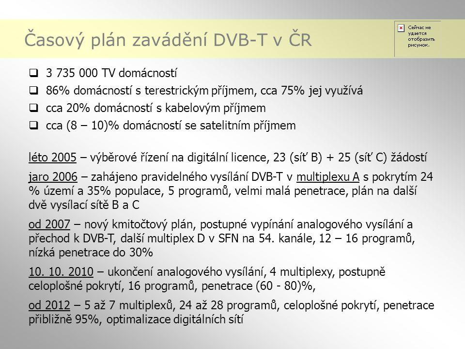Časový plán zavádění DVB-T v ČR léto 2005 – výběrové řízení na digitální licence, 23 (síť B) + 25 (síť C) žádostí jaro 2006 – zahájeno pravidelného vy