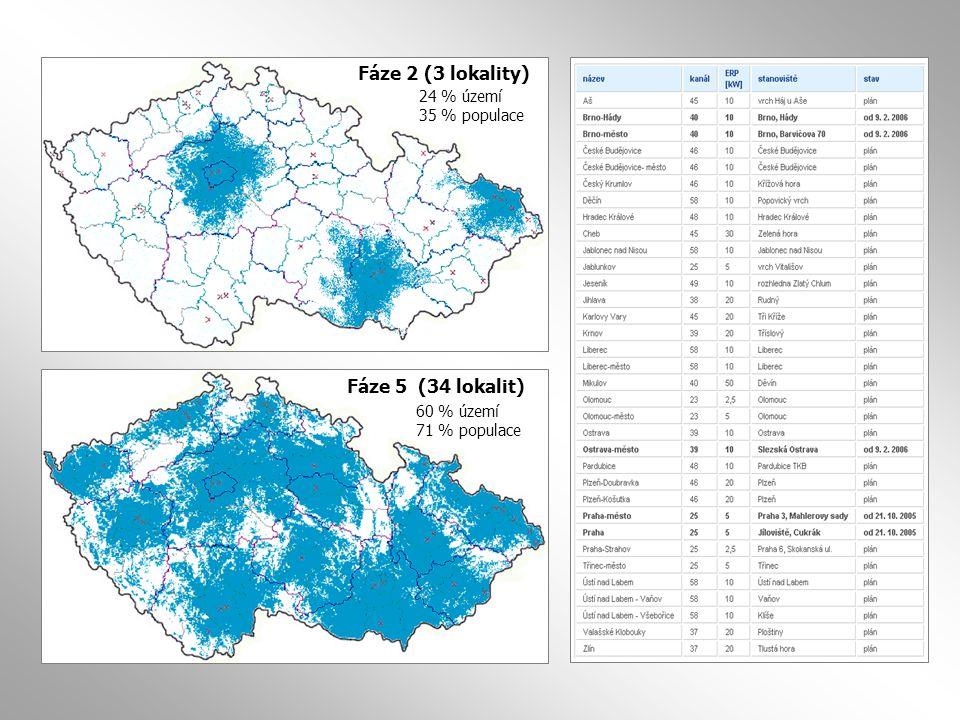 Fáze 2 (3 lokality) Fáze 5 (34 lokalit) 60 % území 71 % populace 24 % území 35 % populace