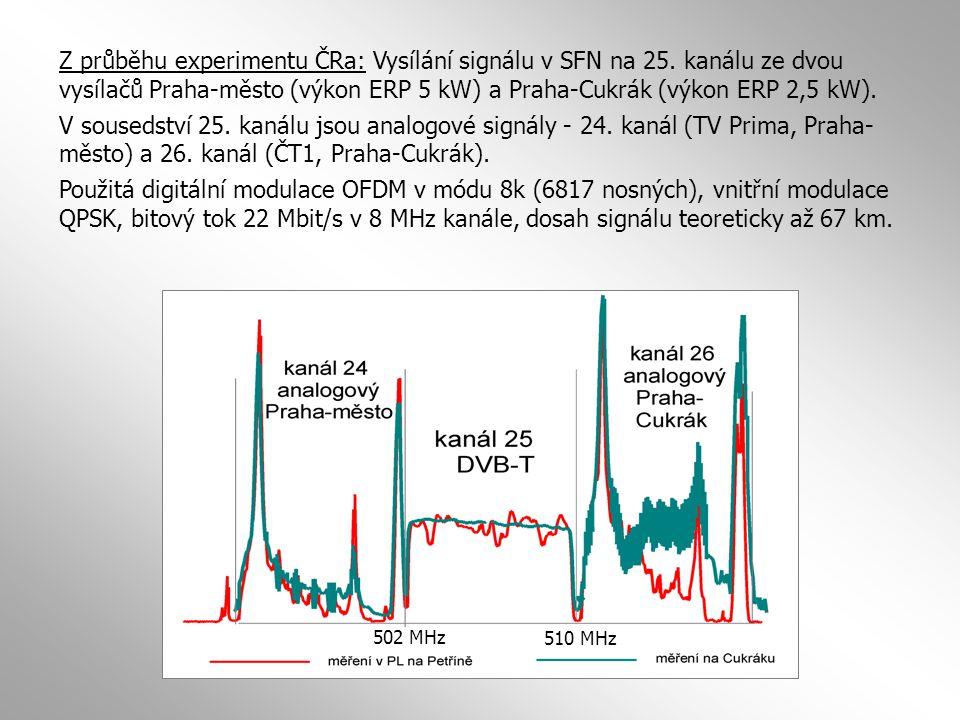 Z průběhu experimentu ČRa: Vysílání signálu v SFN na 25. kanálu ze dvou vysílačů Praha-město (výkon ERP 5 kW) a Praha-Cukrák (výkon ERP 2,5 kW). V sou