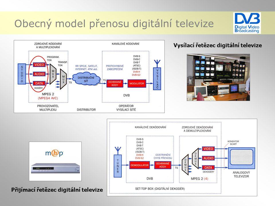 Obecný model přenosu digitální televize Vysílací řetězec digitální televize Přijímací řetězec digitální televize
