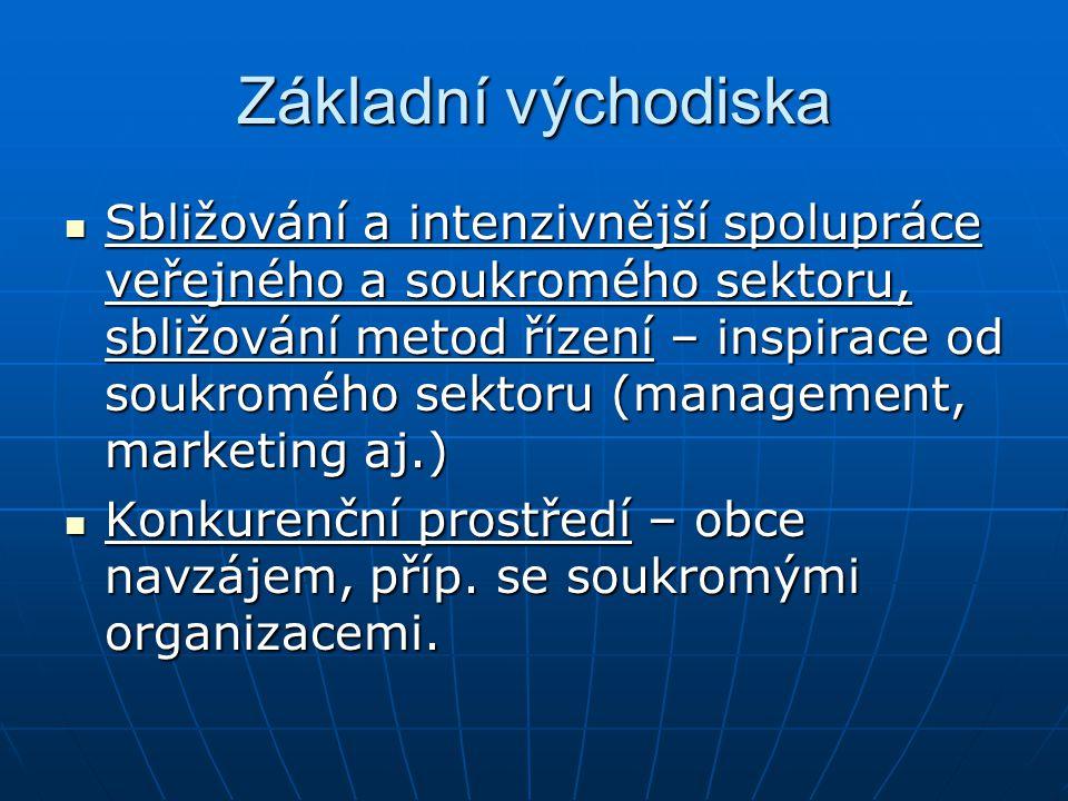 Základní východiska Sbližování a intenzivnější spolupráce veřejného a soukromého sektoru, sbližování metod řízení – inspirace od soukromého sektoru (m