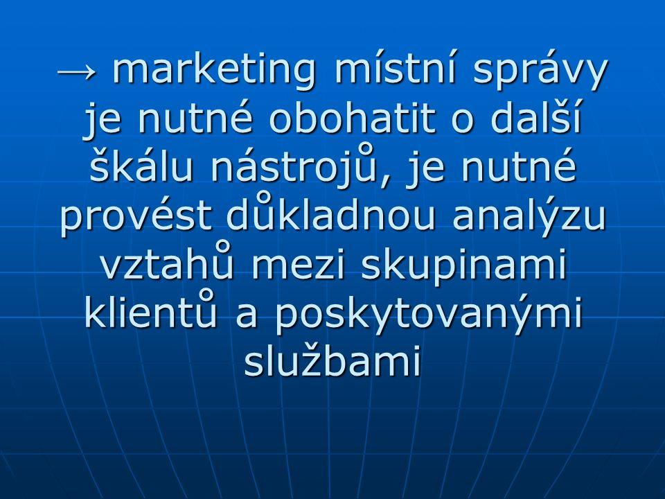 → marketing místní správy je nutné obohatit o další škálu nástrojů, je nutné provést důkladnou analýzu vztahů mezi skupinami klientů a poskytovanými s