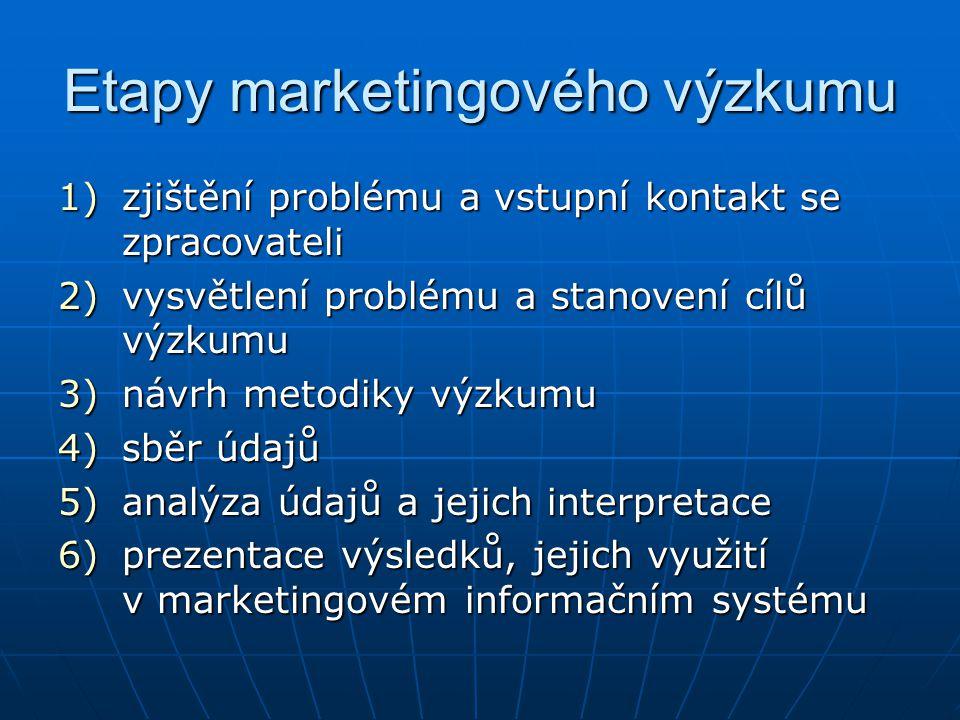 Etapy marketingového výzkumu 1)zjištění problému a vstupní kontakt se zpracovateli 2)vysvětlení problému a stanovení cílů výzkumu 3)návrh metodiky výz