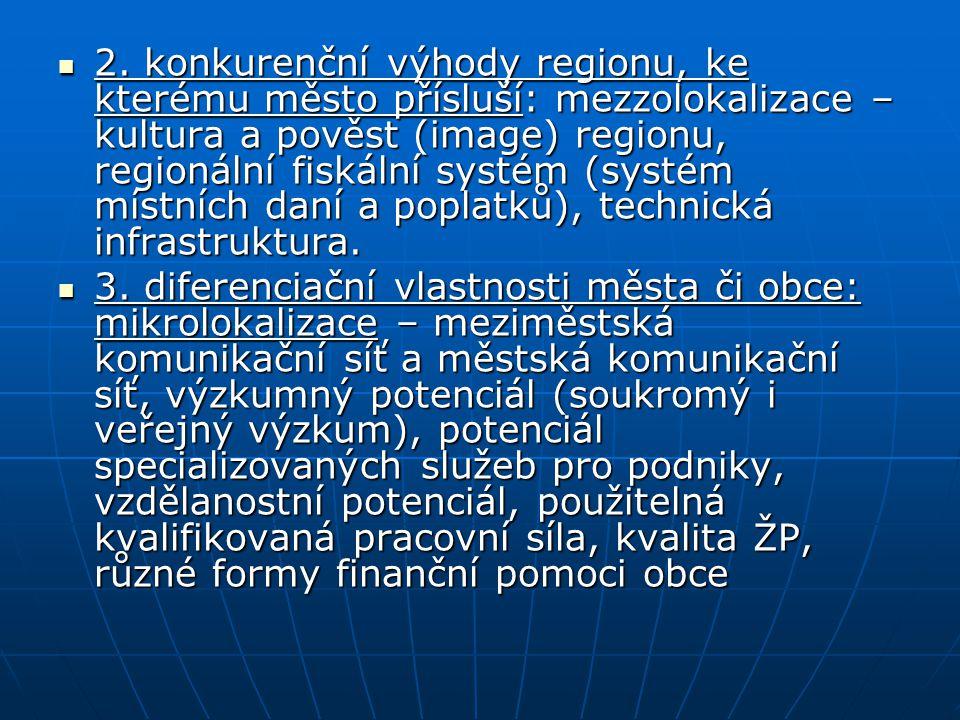 2. konkurenční výhody regionu, ke kterému město přísluší: mezzolokalizace – kultura a pověst (image) regionu, regionální fiskální systém (systém místn