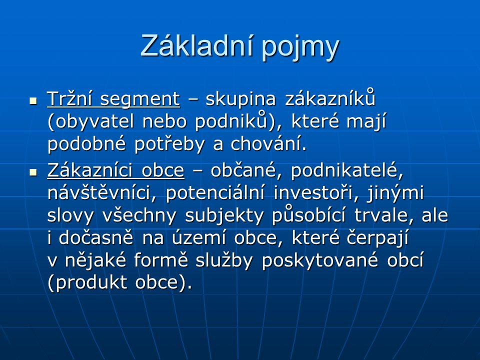Základní pojmy Tržní segment – skupina zákazníků (obyvatel nebo podniků), které mají podobné potřeby a chování. Tržní segment – skupina zákazníků (oby