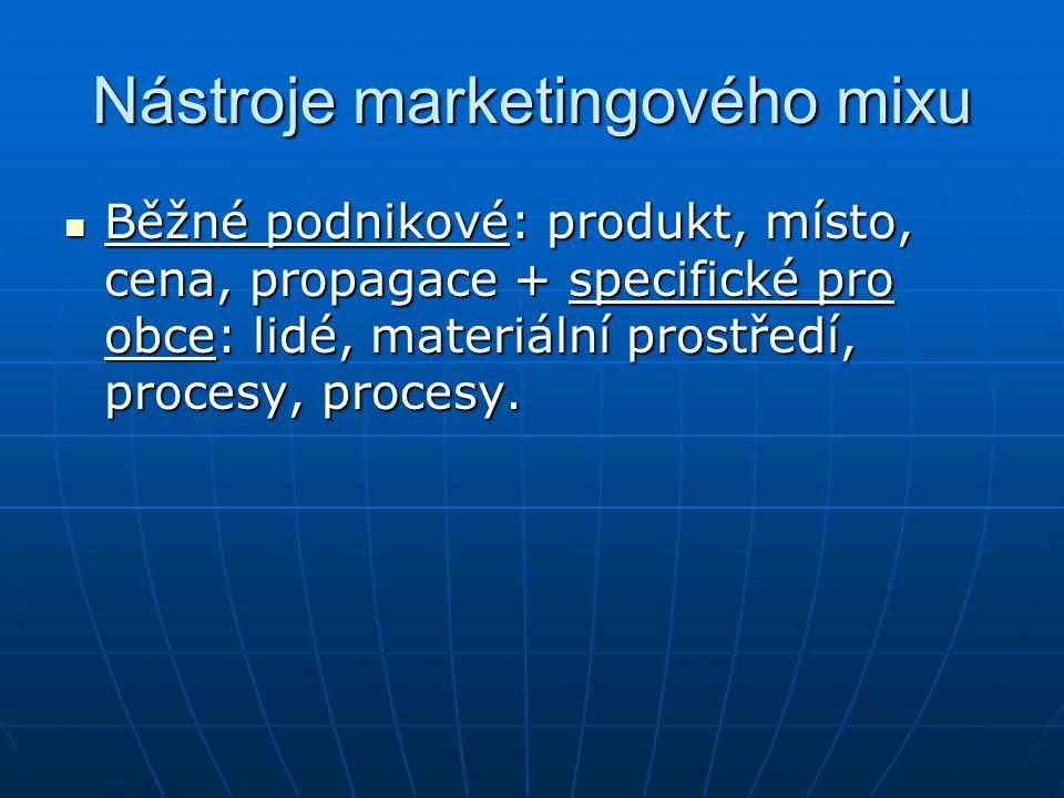 Nástroje marketingového mixu Běžné podnikové: produkt, místo, cena, propagace + specifické pro obce: lidé, materiální prostředí, procesy, procesy. Běž