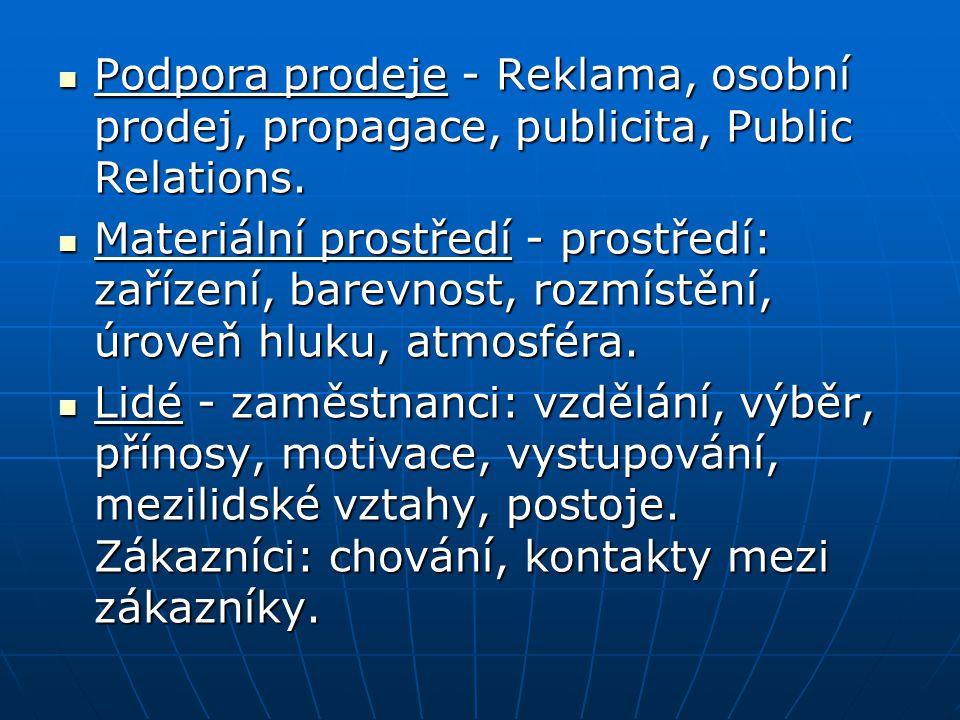Podpora prodeje - Reklama, osobní prodej, propagace, publicita, Public Relations. Podpora prodeje - Reklama, osobní prodej, propagace, publicita, Publ