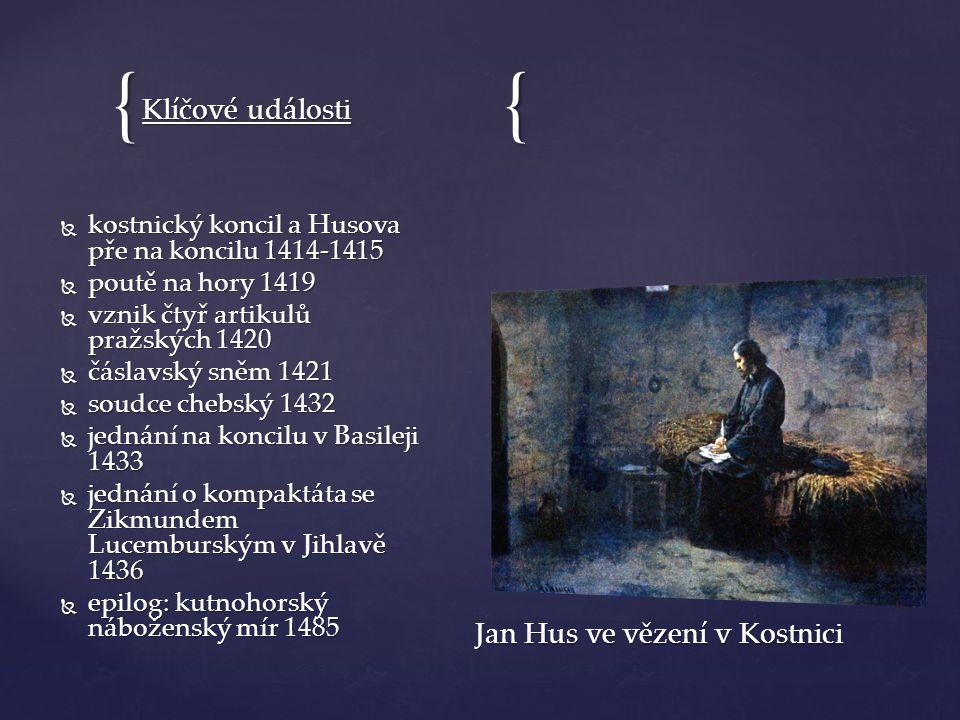{{ Klíčové události Jan Hus ve vězení v Kostnici  kostnický koncil a Husova pře na koncilu 1414-1415  poutě na hory 1419  vznik čtyř artikulů pražs