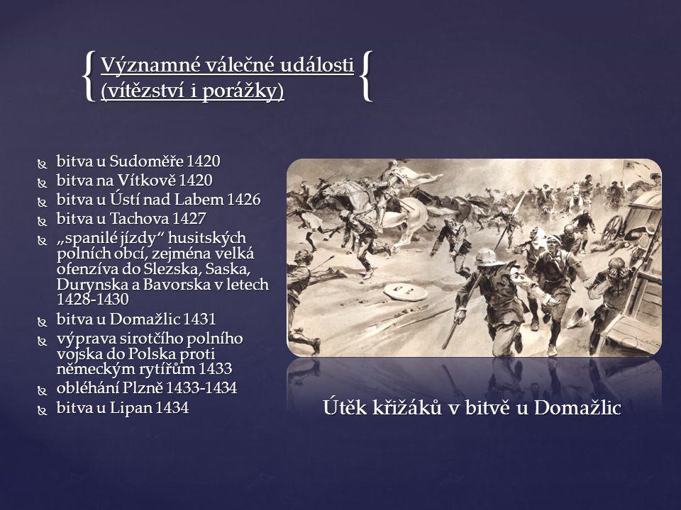 {{ Významné válečné události (vítězství i porážky) Útěk křižáků v bitvě u Domažlic  bitva u Sudoměře 1420  bitva na Vítkově 1420  bitva u Ústí nad