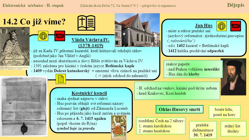 14.1 Husitství Elektronická učebnice - II.