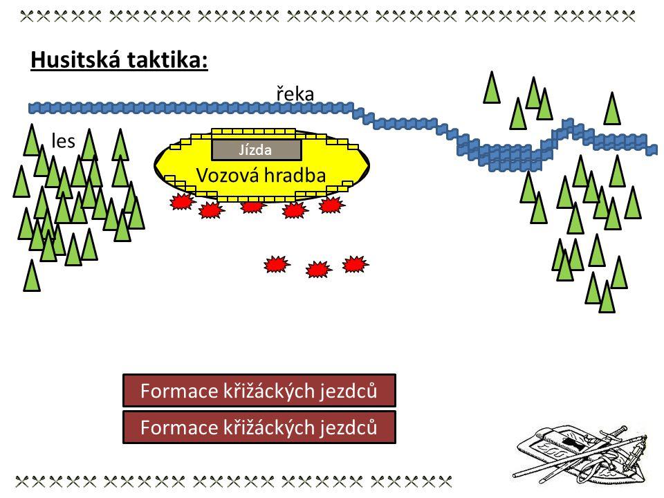Husitská taktika: Vozová hradba Formace křižáckých jezdců řeka les Jízda Formace křižáckých jezdců