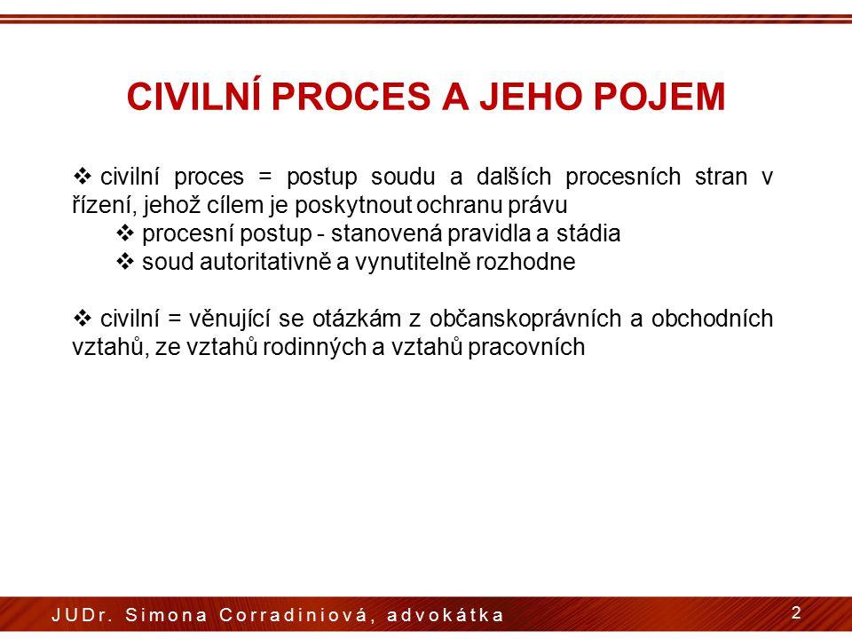 CIVILNÍ PROCES A JEHO POJEM  civilní proces = postup soudu a dalších procesních stran v řízení, jehož cílem je poskytnout ochranu právu  procesní po
