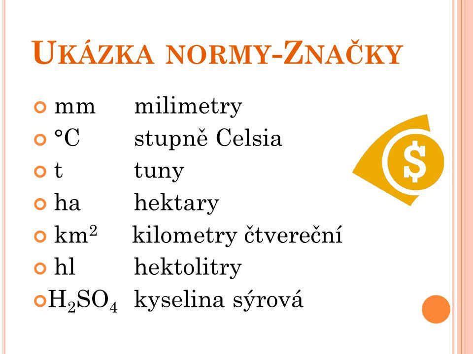 NORMA DOPORUČUJE postupy při zvýrazňování a členění textů zásady formálního uspořádání textového sloupce požadavky na psaní adres určených příjemcům v České republice i v zahraničí