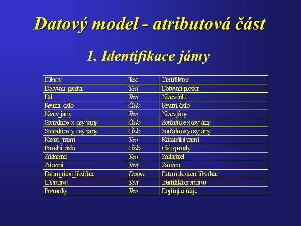 Datový model - atributová část 1. Identifikace jámy