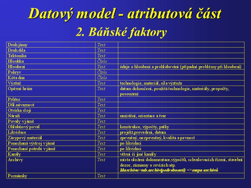 Datový model - atributová část 2. Báňské faktory