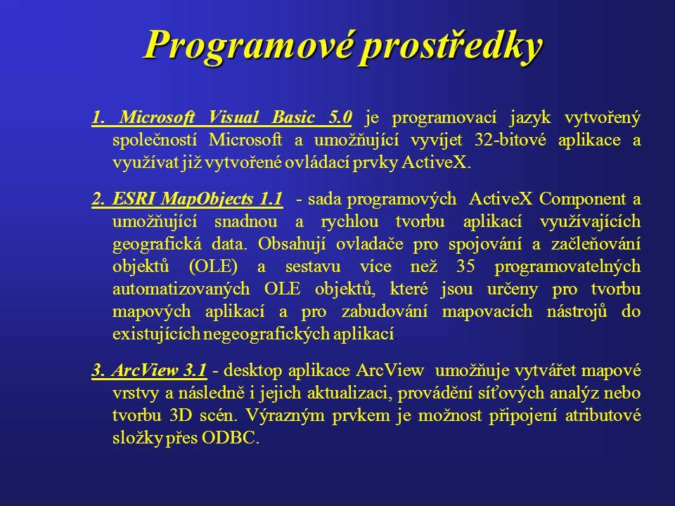 Programové prostředky 1.