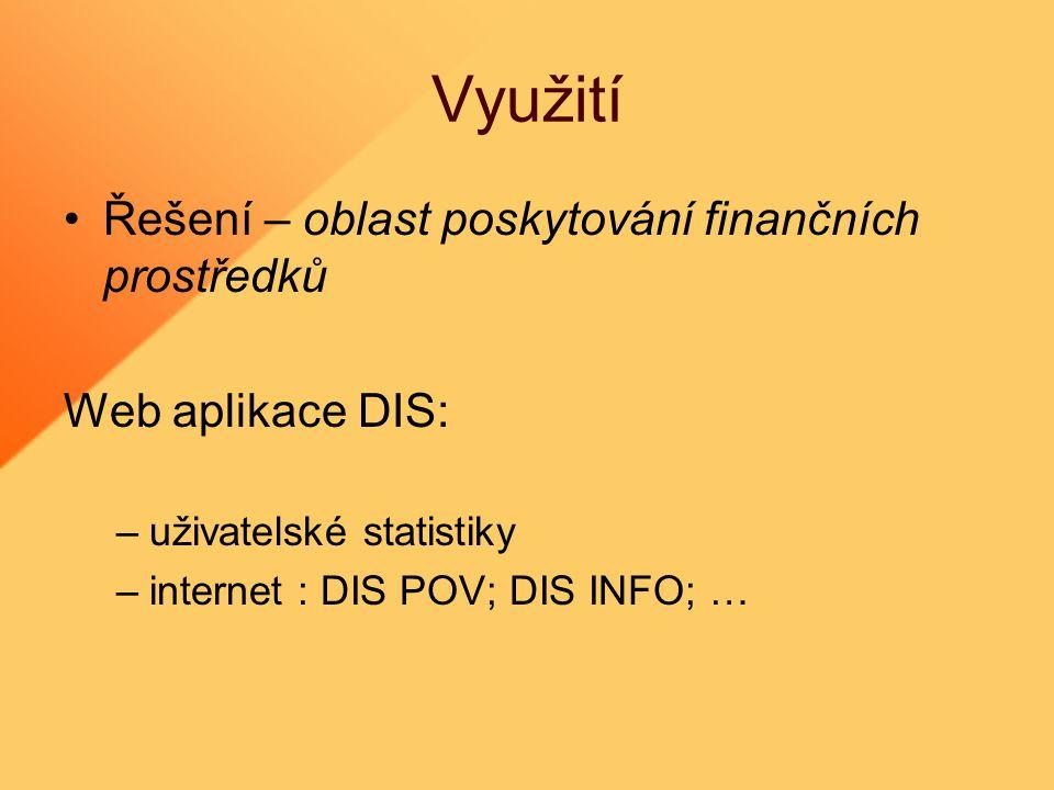 Moduly systému Základní m.Žádosti Projekty Účel. Dotace D.