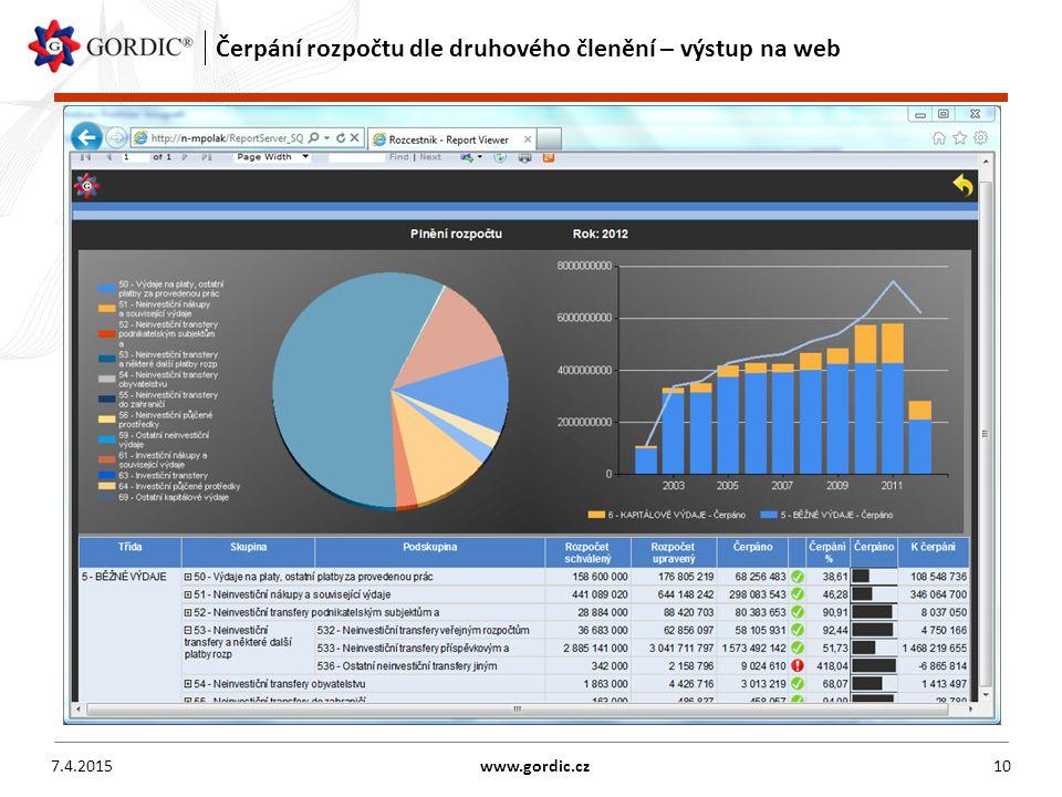 Čerpání rozpočtu dle druhového členění – výstup na web 7.4.2015www.gordic.cz10