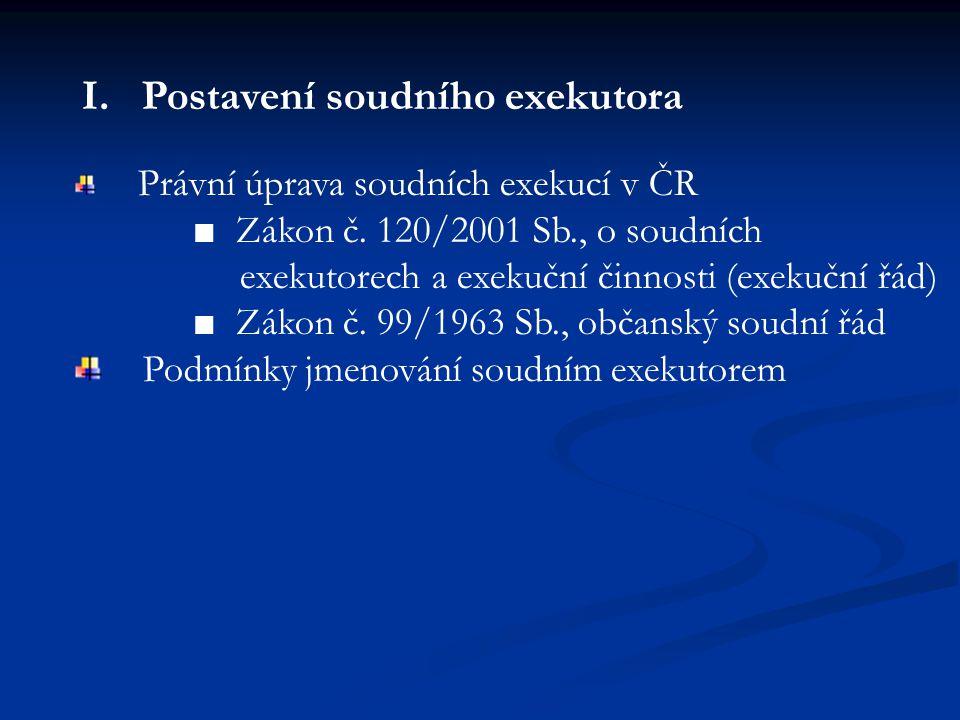 I.Postavení soudního exekutora Právní úprava soudních exekucí v ČR ■ Zákon č.