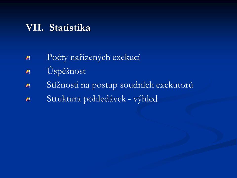 VII. Statistika Počty nařízených exekucí Úspěšnost Stížnosti na postup soudních exekutorů Struktura pohledávek - výhled