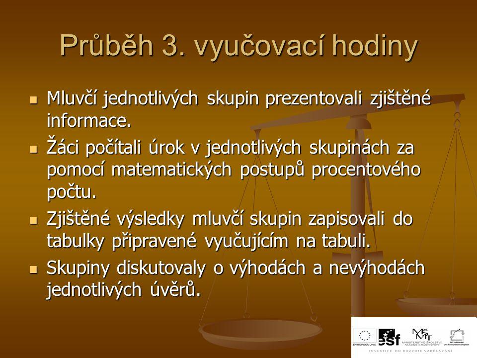 Průběh 3. vyučovací hodiny Mluvčí jednotlivých skupin prezentovali zjištěné informace. Mluvčí jednotlivých skupin prezentovali zjištěné informace. Žác