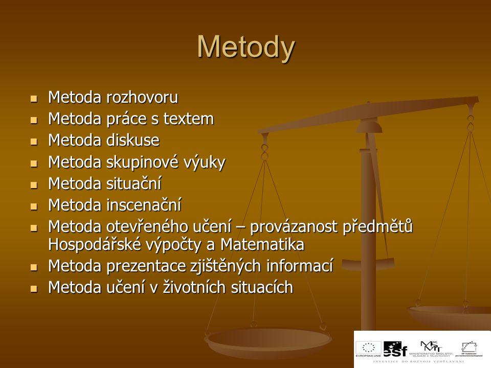 Metody Metoda rozhovoru Metoda rozhovoru Metoda práce s textem Metoda práce s textem Metoda diskuse Metoda diskuse Metoda skupinové výuky Metoda skupi
