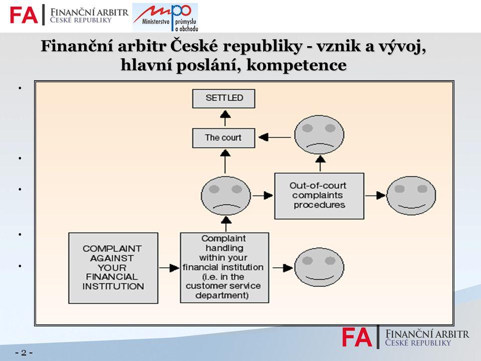 - 3 - Finanční arbitr ČR - působnost Typickým oprávněným sporem: neoprávněný převod finančních prostředků z účtu, neoprávněné použití platební karty při výběru z ATM, neoprávněné použití platební karty při platbě u obchodníka, Do kompetencí finančního arbitra naopak nepatří spory např.