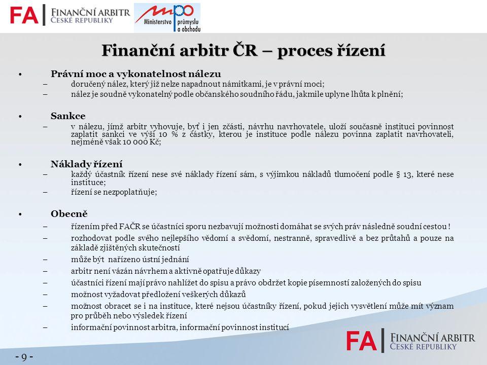 - 10 - Finanční arbitr ČR – kontakty dle typu 2009