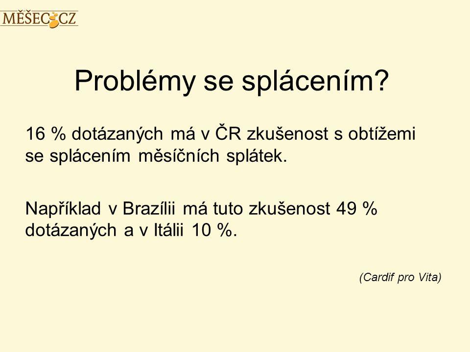 Problémy se splácením. 16 % dotázaných má v ČR zkušenost s obtížemi se splácením měsíčních splátek.