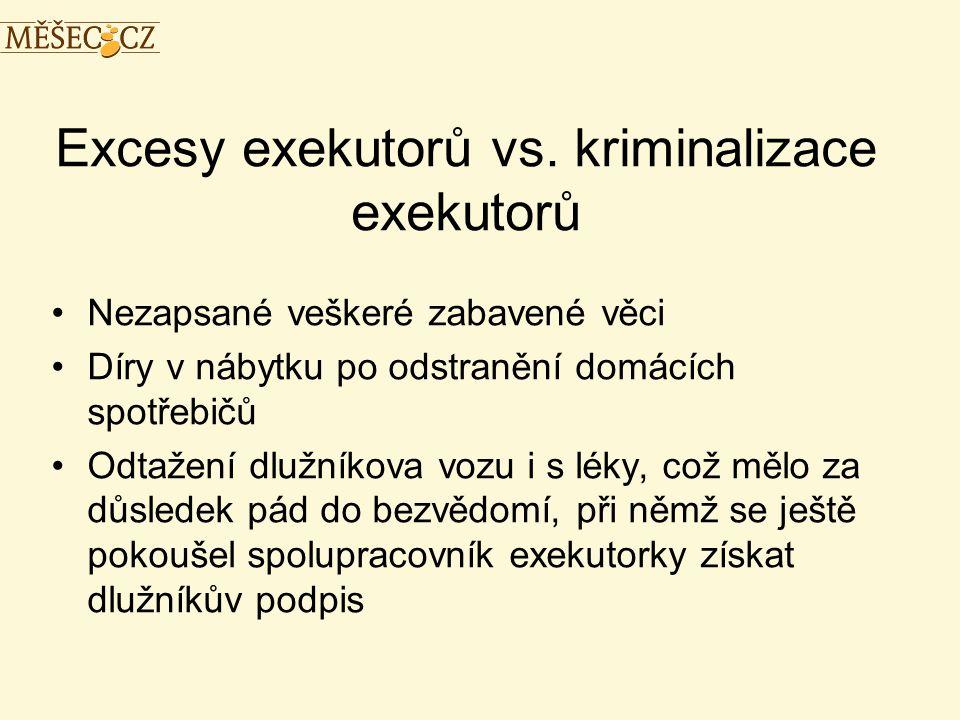 Excesy exekutorů vs.