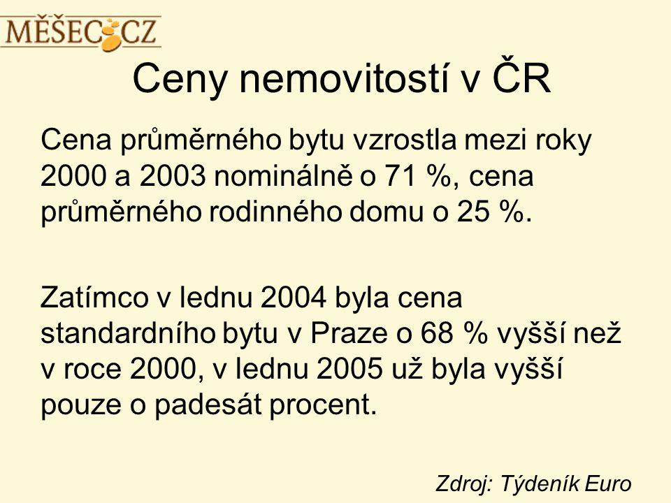 Ceny nemovitostí v ČR Cena průměrného bytu vzrostla mezi roky 2000 a 2003 nominálně o 71 %, cena průměrného rodinného domu o 25 %.