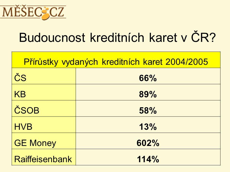 Budoucnost kreditních karet v ČR.