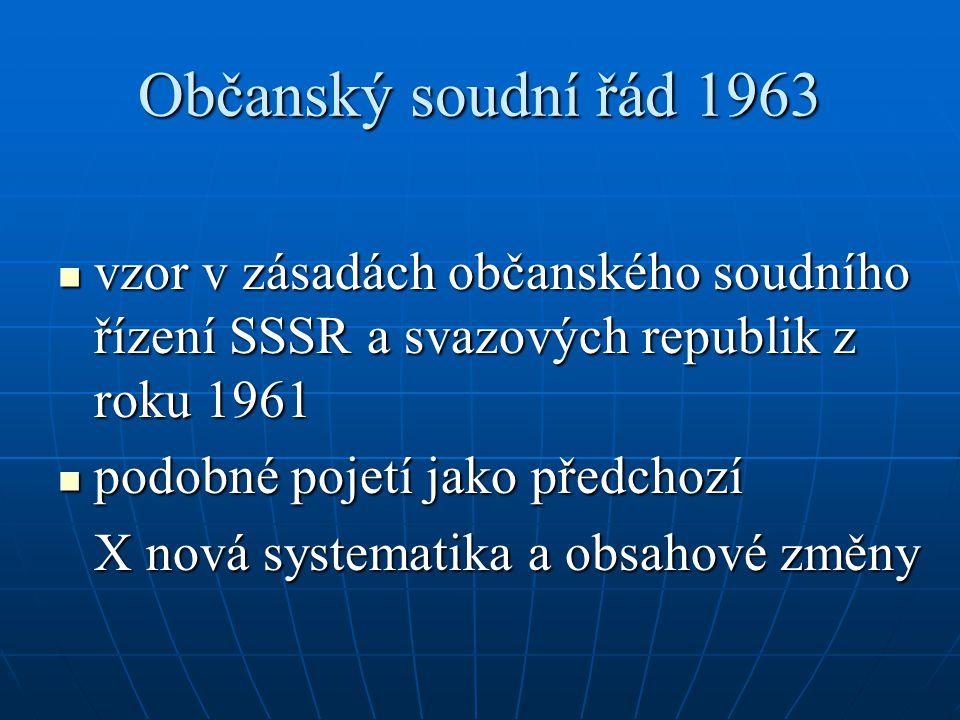 Občanský soudní řád 1963 vzor v zásadách občanského soudního řízení SSSR a svazových republik z roku 1961 vzor v zásadách občanského soudního řízení S