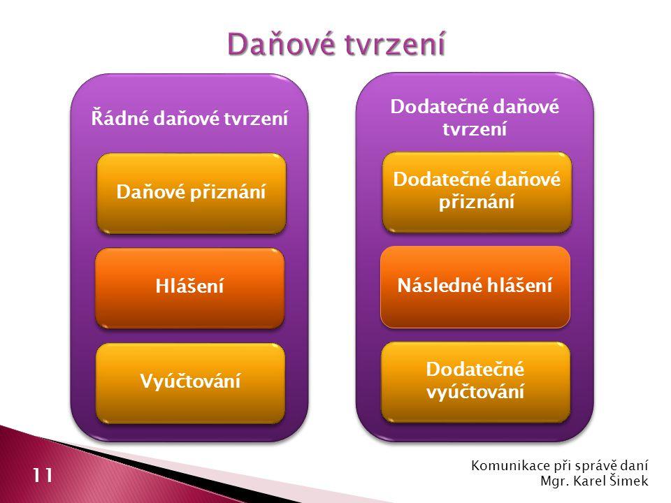 Komunikace při správě daní Mgr. Karel Šimek 11 Řádné daňové tvrzení Daňové přiznání Vyúčtování Hlášení Dodatečné daňové tvrzení Dodatečné daňové přizn