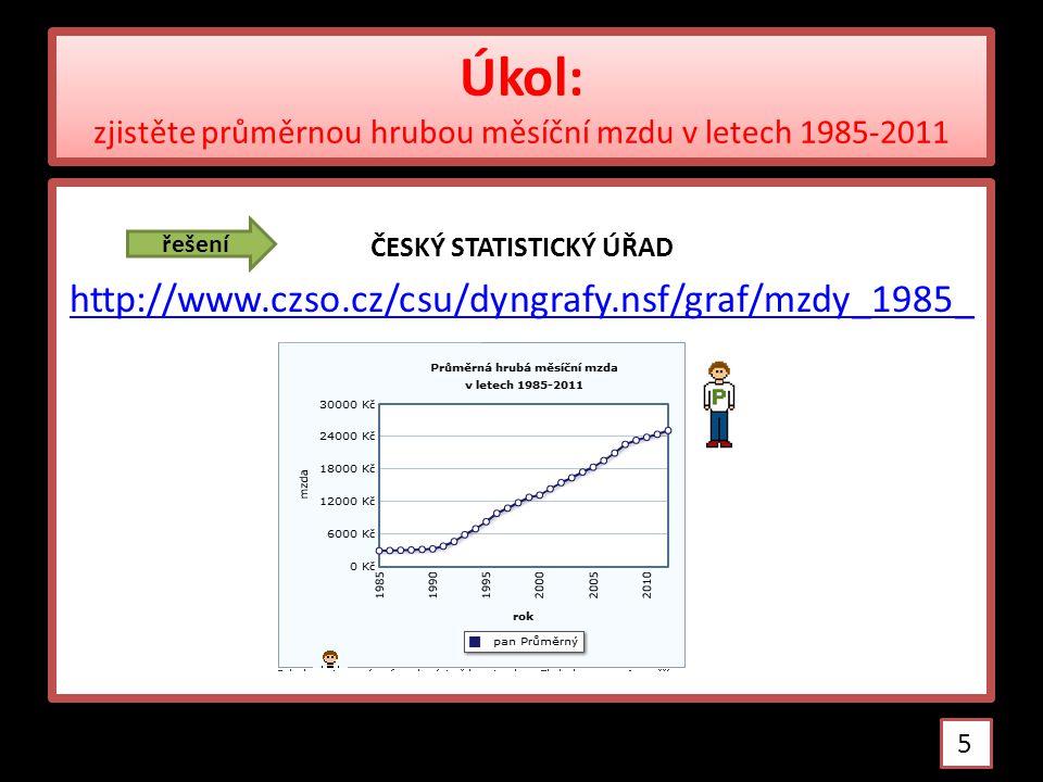 Úkol: zjistěte průměrnou hrubou měsíční mzdu v letech 1985-2011 ČESKÝ STATISTICKÝ ÚŘAD http://www.czso.cz/csu/dyngrafy.nsf/graf/mzdy_1985_ 5 řešení