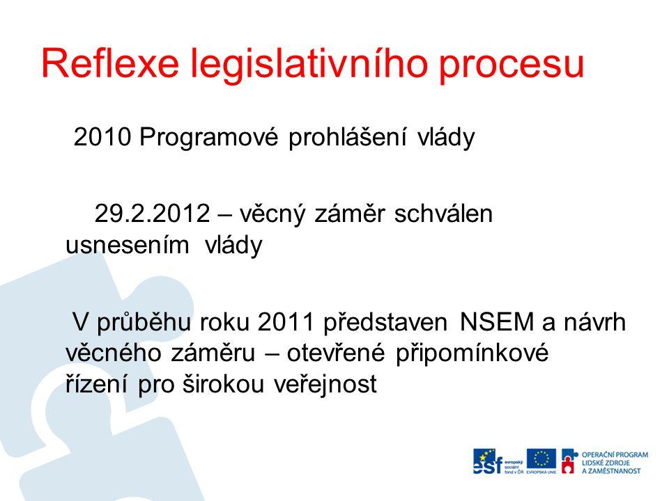 Reflexe legislativního procesu 2010 Programové prohlášení vlády 29.2.2012 – věcný záměr schválen usnesením vlády V průběhu roku 2011 představen NSEM a