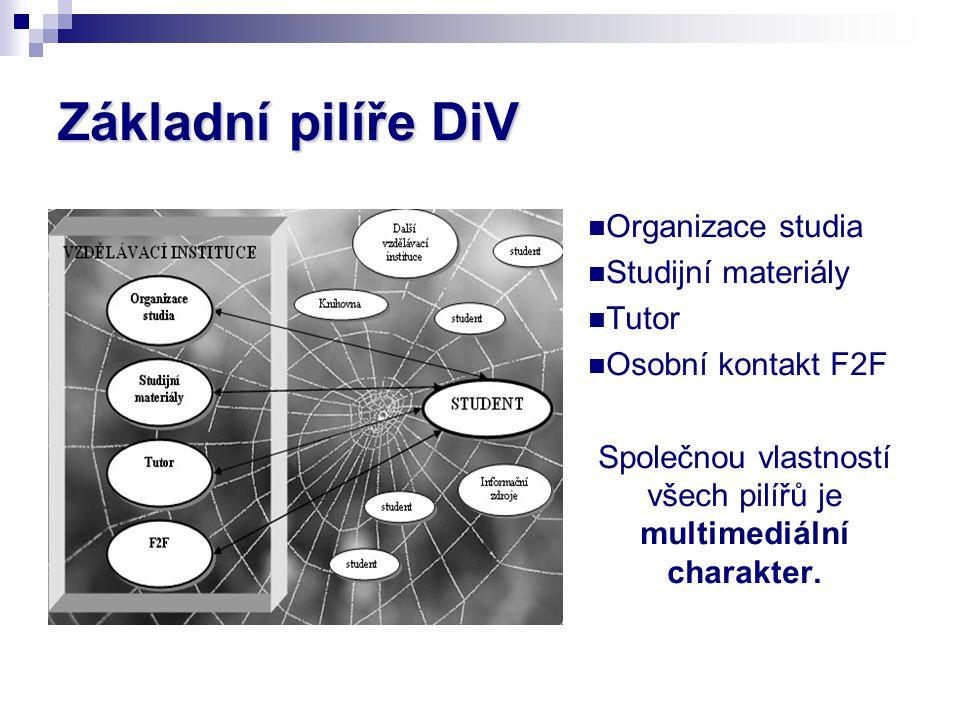 Základní pilíře DiV Organizace studia Studijní materiály Tutor Osobní kontakt F2F Společnou vlastností všech pilířů je multimediální charakter.