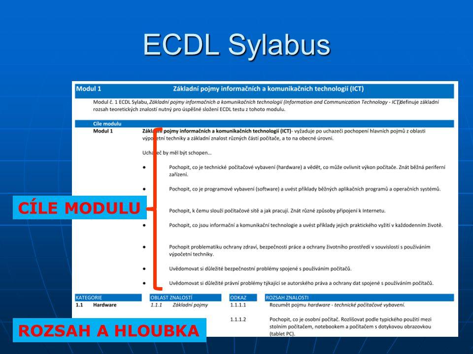 Implementace ECDL do výuky Rozsah učiva IKT Rozsah učiva IKT Státní informační a komunikační politikaStátní informační a komunikační politika RVP = klíčové kompetence IKT (ECDL)RVP = klíčové kompetence IKT (ECDL) ŠVP = základní učivo (ECDL) + rozšiřující učivo (oborové)ŠVP = základní učivo (ECDL) + rozšiřující učivo (oborové) Studijní materiály Studijní materiály nejednotnénejednotné Cíl výuky Cíl výuky Testy ECDL / Státní maturita???Testy ECDL / Státní maturita???