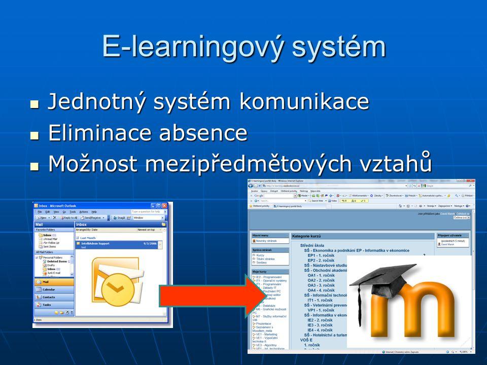 E-learningový systém Jednotný systém komunikace Jednotný systém komunikace Eliminace absence Eliminace absence Možnost mezipředmětových vztahů Možnost